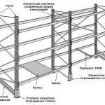 Паллетные стеллажи для хранения грузов на складе