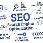 В чем суть seo-оптимизации сайтов
