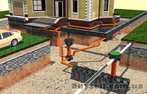 Ремонт квартир,  домов и помещений любого уровня сложности Днепропетро изображение 2