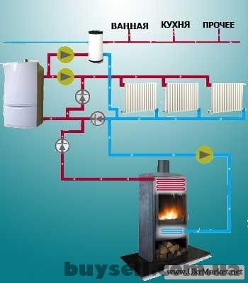 Монтаж отопления и электрики Харьков и обл. изображение 5