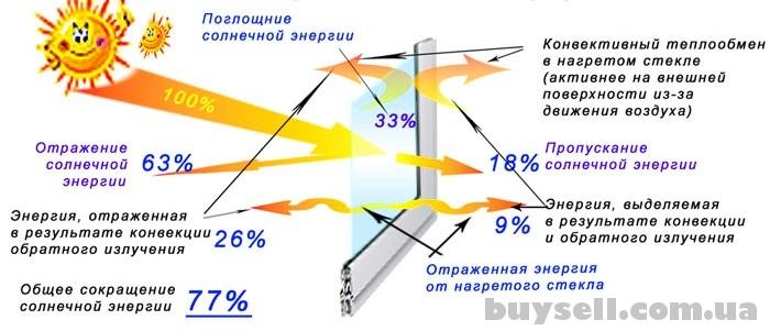 Солнце отражающая пленка на окна Вашего дома в Харькове и обл. изображение 2