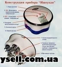 Акупунктурный электроприбор «Ишоукан» изображение 3