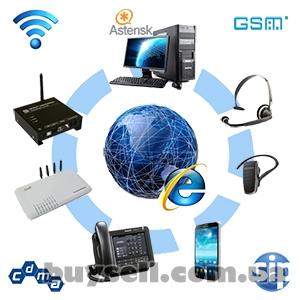 Организация Call-центра или многоканальной связи Вашего офиса