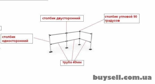 Турникеты и столбики ограждения для супермаркетов изображение 2