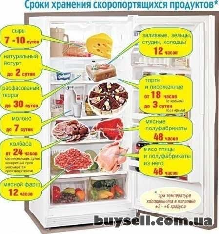 Качественный ремонт бытовых холодильников изображение 3