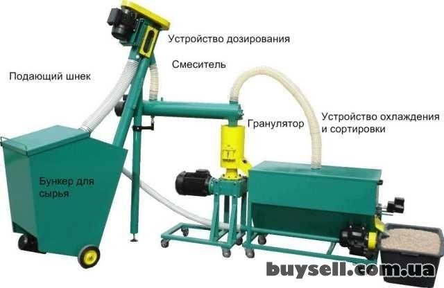 Малая линия гранулирования биомассы   MGL  400