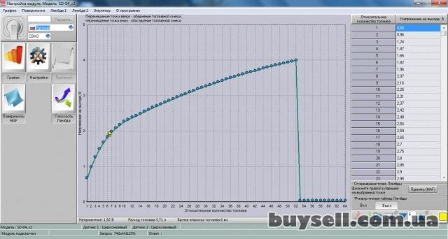 Альтернатива чип тюнинга — оптимизатор SD-04 изображение 4