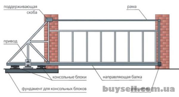Производство и установка откатных ворот Запорожья. изображение 2