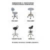 Лабораторные,    медицинские стулья,    операторские кресла,  табуреты