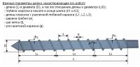 Шнековые пары для Krauss Maffei шнековые пары на краус мафай